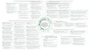 Минфин России Отчет о ходе реализации публичной декларации  Минфин России Отчет о ходе реализации публичной декларации целей и задач за первое полугодие 2016 года