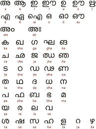 Malayalam Script South India Always Wanted To Learn How To