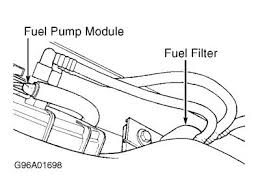 plymouth voyager fuel filter location  1999 chrysler voyager engine diagram 1999 image about