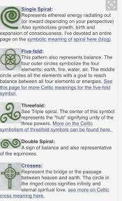 Celtic Symbol Chart Right Meanings Of Celtic Symbols List Of Celtic Symbols And