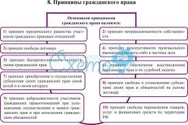 Источники гражданского процессуального права Скачать курсовую на тему источники гражданско процессуального права