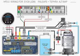 mitsubishi evo jdm wiring diagrams for hfs 3 all non us models mitsubishi evo jdm wiring diagrams for hfs 3 all non us models archive waterinjection info