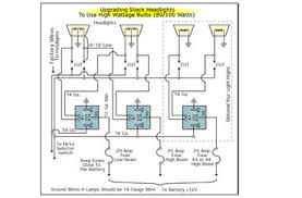 relay case how to use relays and why you need them onallcylinders race car wiring solutions at Race Car Wiring Diagram