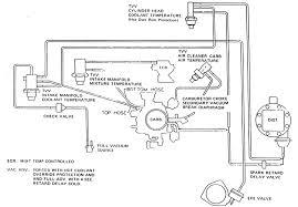 engine vacuum diagram for 1973 olds toronado wiring diagrams value engine vacuum diagram for 1973 olds toronado wiring diagram expert 72 oldsmobile vacuum diagram page wiring