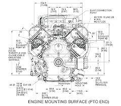 s 19 hp kohler engine parts diagram gibilterra 19 hp kohler engine parts diagram diagramp