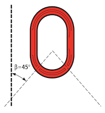 Sling Angle Chart Uk Chain Slings Load Chart Certex Uk