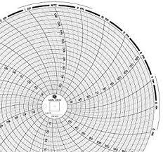 Graphic Controls Circular Chart C456 24 Hour 8 188