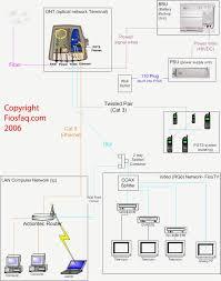 famous leviton phone jack wiring diagram pictures inspiration Leviton Cat 5 Wiring Diagram leviton cat 5e wiring diagram dolgular com
