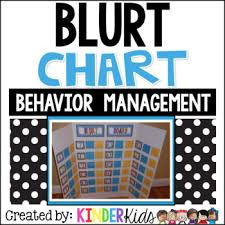 Blurt Out Chart Worksheets Teaching Resources Tpt