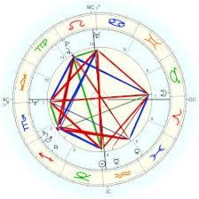 Davis Geena Astro Databank