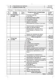 Контрольная работа по Бухгалтерскому учету Вариант №  Контрольная работа по Бухгалтерскому учету Вариант №3 07 04 14