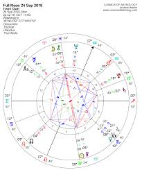 New Zodiac Chart 2018 Full Moon In Aries September 2018 The Dark Night Of The