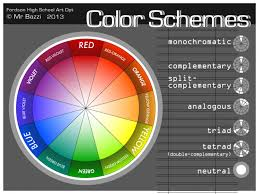 ... Large Size of Interior:room Design Starting With A Color Story Color  Wheel Interior Design ...