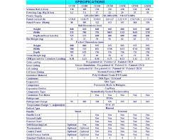 Supra Industrial Co Ltd Llc