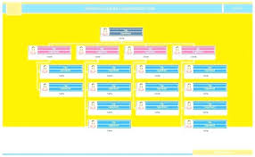 Organisation Chart In Excel Format Create An Org Chart In Excel