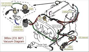 300zx engine harness diagram 300zx image wiring wire diagram 1988 nissan 300zx wire auto wiring diagram schematic on 300zx engine harness diagram