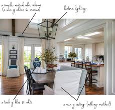 Small Picture Decorating Ideas I Love From the 2015 HGTV Dream Home Emily A Clark