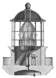 first electric motor invented by michael faraday. Lighthouse Lantern Room From Mid-1800s First Electric Motor Invented By Michael Faraday