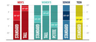Kids Golf Club Size Chart Adult Profile Sgi Deal Wilson Sporting Goods