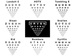 Pin On Visual Acuity Chart