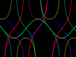 trigonometric function simple english the  trigonometric functions sine cosine tangent cosecant secant cotangent