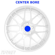A Guide To Wheel Fitments For Bmws Turner Motorsport