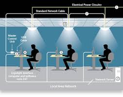 good office lighting. ledaliteu0027s ergolight office lighting decreases energy consumption by 80 good