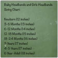 13 Perspicuous Crochet Baby Headband Size Chart