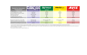 commercial car insurance comparison insurance companies in dubai