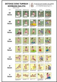 developmental milestones chart child growth and development chart child development growth