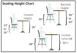 standard counter height stools. Exellent Standard Counter Stool Height Table Heights Interior Design For Bar  Chart Work Drafting Standard Coffee   And Standard Counter Height Stools