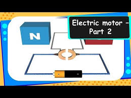 electric motor physics. Physics How An Electric Motor Works - Magnetic Effects Of Current Part 9 English E