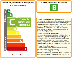 Classe Nergtique Maison Elegant Classement Energetique For Calcul Classe  Energetique Maison