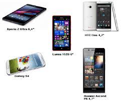 prijs iphone 5s