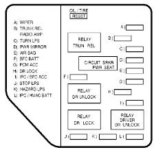 oldsmobile alero (2003) fuse box diagram auto genius how to reset a hager fuse box oldsmobile alero (2003) fuse box diagram