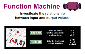 in these pages you will find tutorials and interactive activities about linear functions