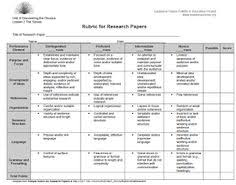 Argumentative Essay Rubric  th Grade   Argumentative essay rubric     FAMU Online math worksheet   book     Book Report  th Grade Rubric