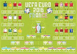 Pixel Euro 2016 Wall Chart Soccer