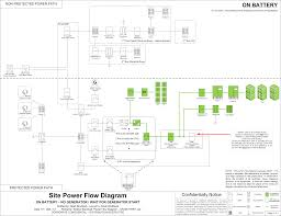 electrical flow diagram electrical image wiring electrical flow diagram electrical auto wiring diagram schematic on electrical flow diagram