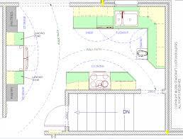 kitchen remodel in lincoln nebraska pantry design rules floorplan of a large kitchen