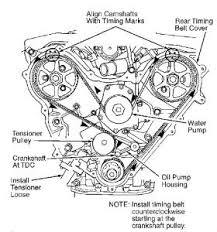 1996 intrepid timing belt does anyone know if the valves would be we just finished one today runs great no problem it was towed of the way we changed the t belt tensioner water pump