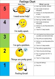 Emoji Feelings Chart Printable Feeling Chart List Of Emotions Pop Quiz Where They Have To