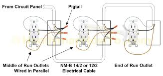 220 volt 4 wire plug wiring diagram isolated ground on in receptacle 4 wire outlet diagram wiring outlets in series how replace a worn within wire plug outlet diagram receptacle great capture