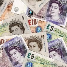 British Pound Futures Daniels Trading