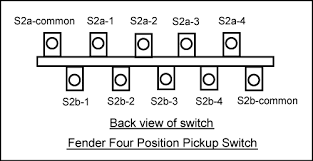 versatile telecaster controls sid of stone marmot figure 2 pinout designations for fender 4 way pickup selector switch