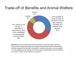 canadians support animal research speaking of research poll by canadian council on animal care 2013