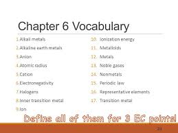 Chapter 6 The Periodic Table. - ppt download