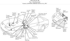 i have a 92 lexus sc300 that was in storage for 18 months graphic graphic graphic graphic graphic graphic