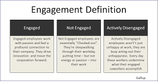 definition of employee engagement engagement group engagement is strongly connected to motivation especially intrinsic motivation like passion purpose and personal growth extrinsic motivators like pay