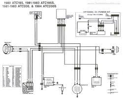 unicell wiring diagram wiring diagram third co phoenix wiring diagram wiring diagram todays lincoln wiring diagram unicell wiring diagram